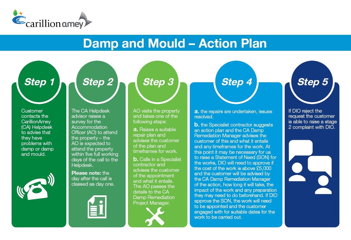 damp-and-mould